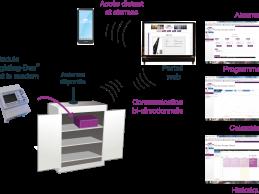 schema-de-principe-smartlighting-box-citylonegroupe-arcom